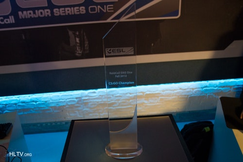 Trophy that the winners get along with the prize